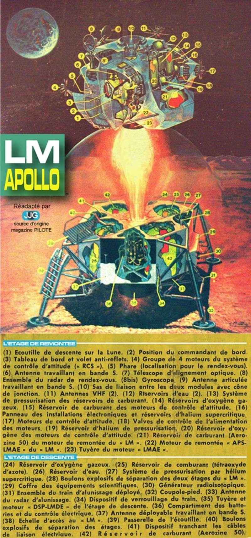 Le module lunaire d'Apollo Lmapol10