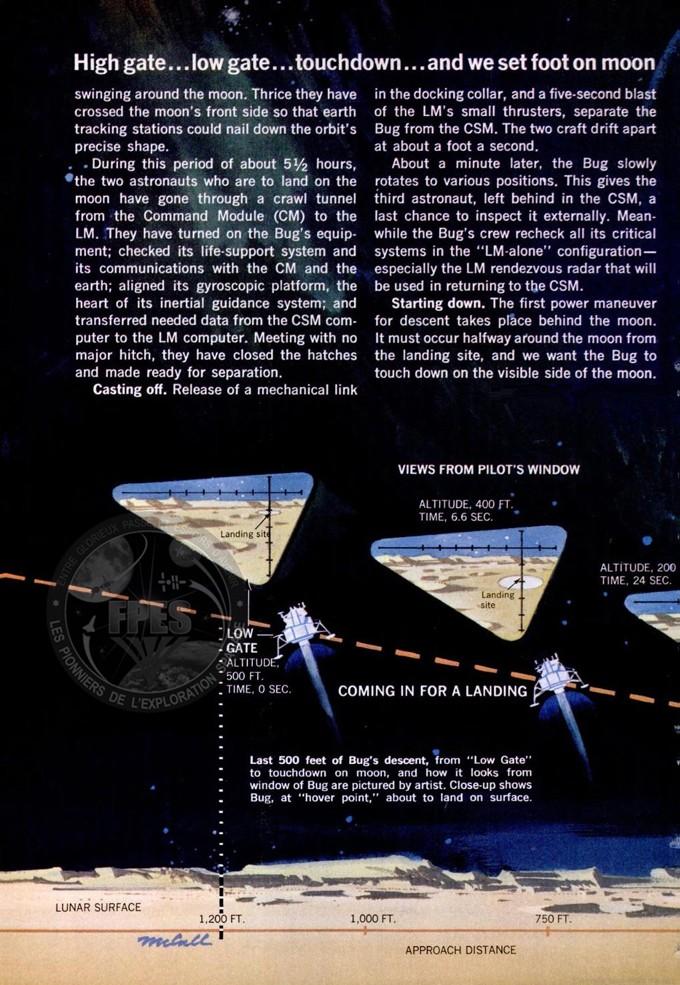 Terre-Lune et retour : le programme Apollo en 1964, puis 1967 Part2b10