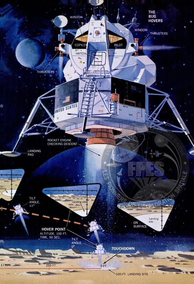 Terre-Lune et retour : le programme Apollo en 1964, puis 1967 Part3b10