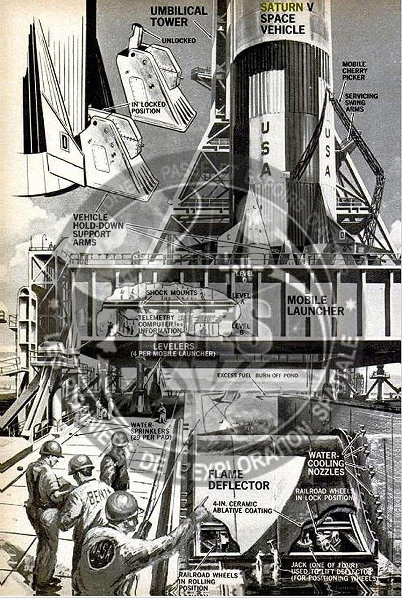 La SaturnV 500-F Under_10