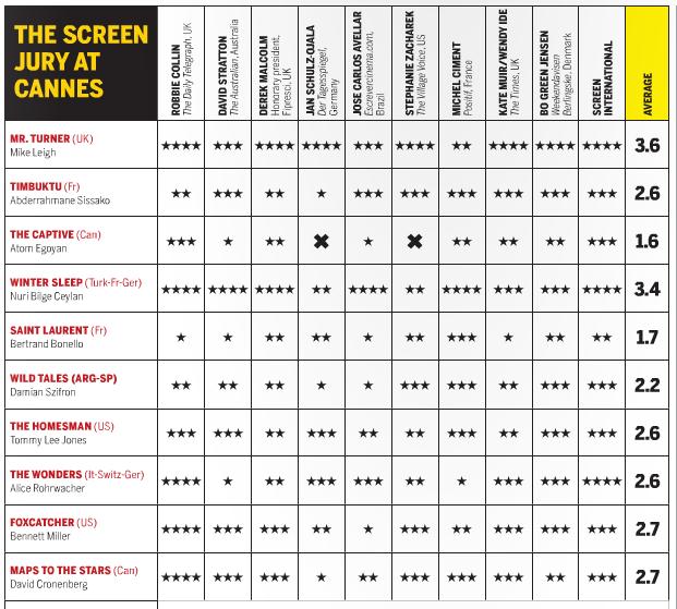Cannes 2014 Film_s10