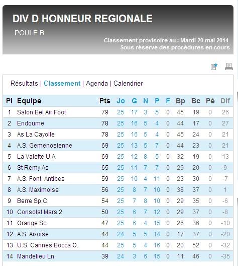 Pays d'Aix FC  AIX-EN-PROVENCE // PH  - Page 29 Dhr_gr36