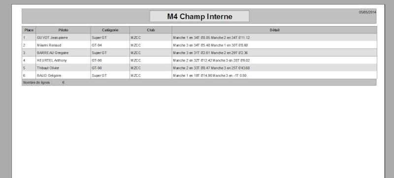 Résultats Championnat interne 2ème édition. M4_cha10