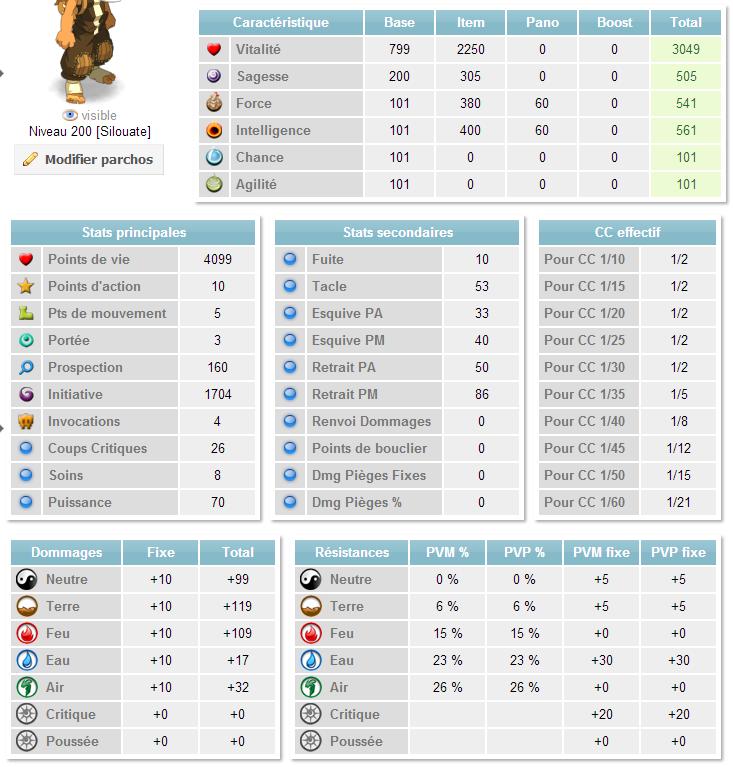 Enutrof pvm feu / terre ( lv 197 mini ) Stats39