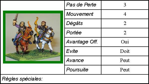 Les Elfes (15mm) Cavale10