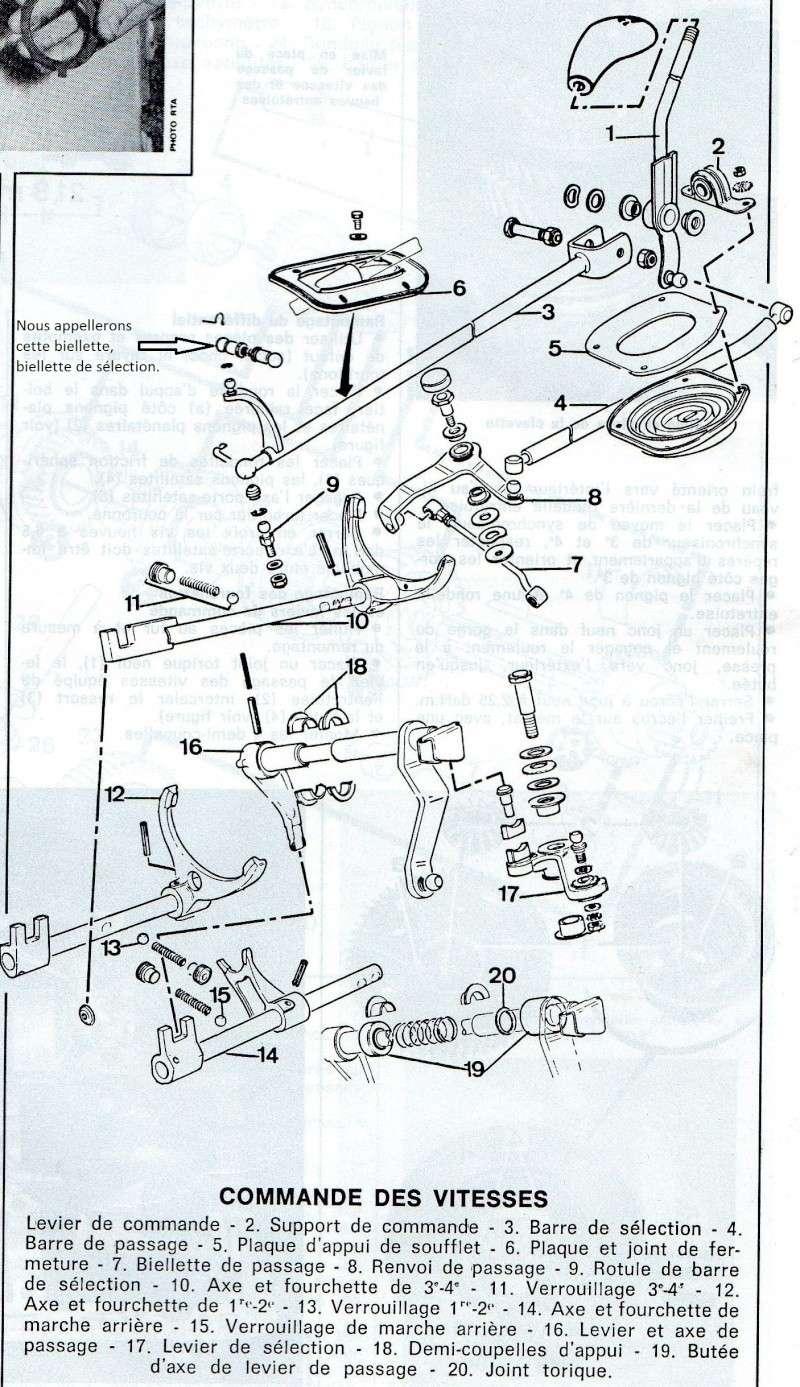 Barre, biellette de vitesse, passage en rotule unibale Rtab10