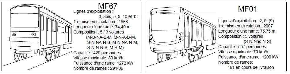 Métro ligne 9 - Page 2 Rames_11