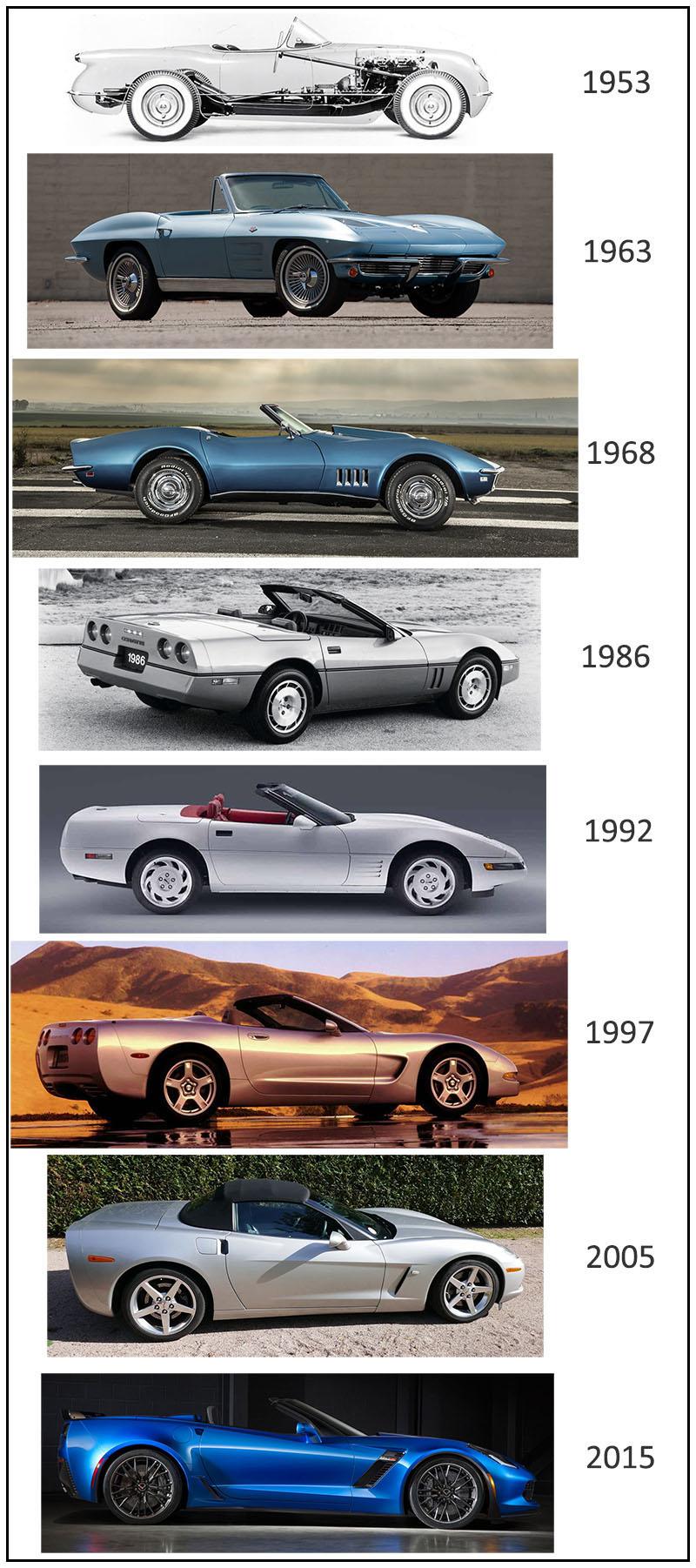 Voila pourquoi la C4 est a part et est la matrice des Corvette moderne - Page 2 Les-ca10