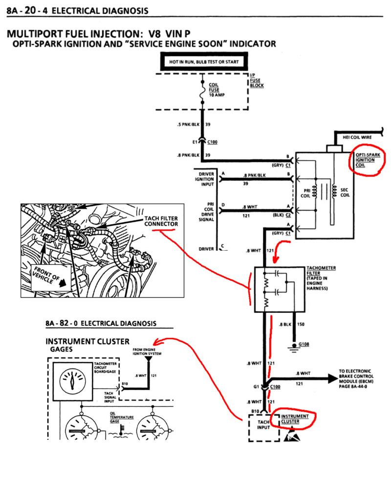remplacement moteur C4 1991 TPI - Page 5 Tachom10