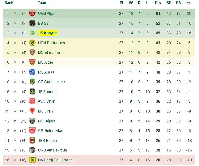 Championnat de Ligue 1 [2013-2014] - Page 20 J28_bm10