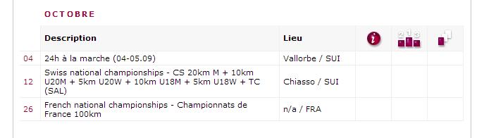 date et lieu championnat France 100km: 26 /10/ 2014 100km_11