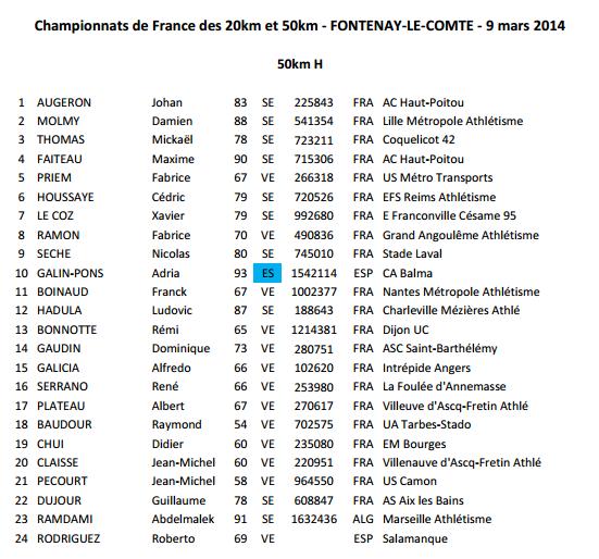 Chpt France de 50km le 9 mars 2014 à Fontenay le Comte 50km_210