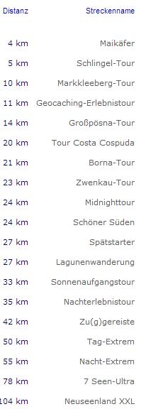 Les 7 Lacs  (All.): 104,78,55, 50,...km): 2-4 mai 2014 7_seen10