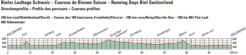 100km de Bienne (Suisse): 12-14 juin 2014 Biel_211