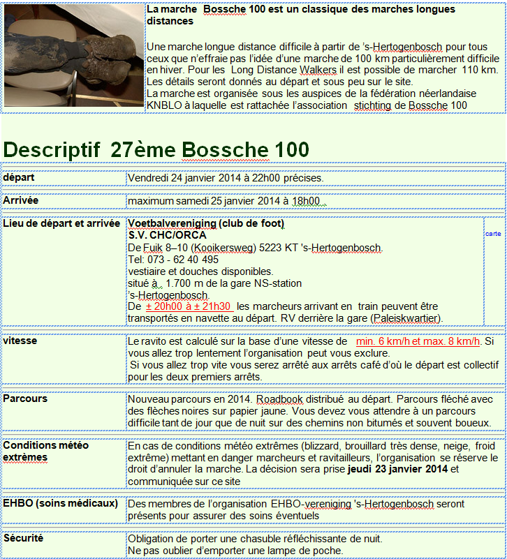De  Bossche 100; NL; 100/110km, 110 pl. ; 24-25 janvier 2014 Bossch10