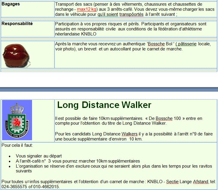 De  Bossche 100; NL; 100/110km, 110 pl. ; 24-25 janvier 2014 Bossch11
