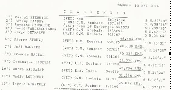 50 km  de Roubaix  (chpts NPC): 10 mai 2014 Classe10