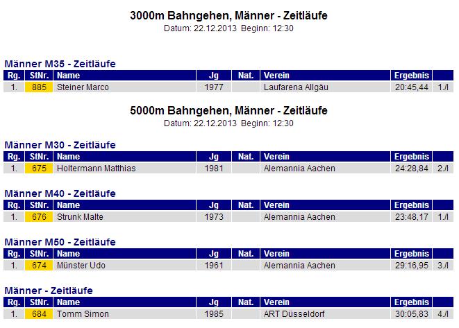 Dortmund  (All) 3000F/5000H salle: 22/12/2013 Dortmu11