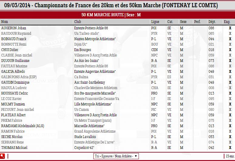 Chpt France de 50km le 9 mars 2014 à Fontenay le Comte Fonten10