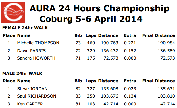 Coburg 24 Hour Carnival 24 heures: 5-6/4/2014 M_thom13