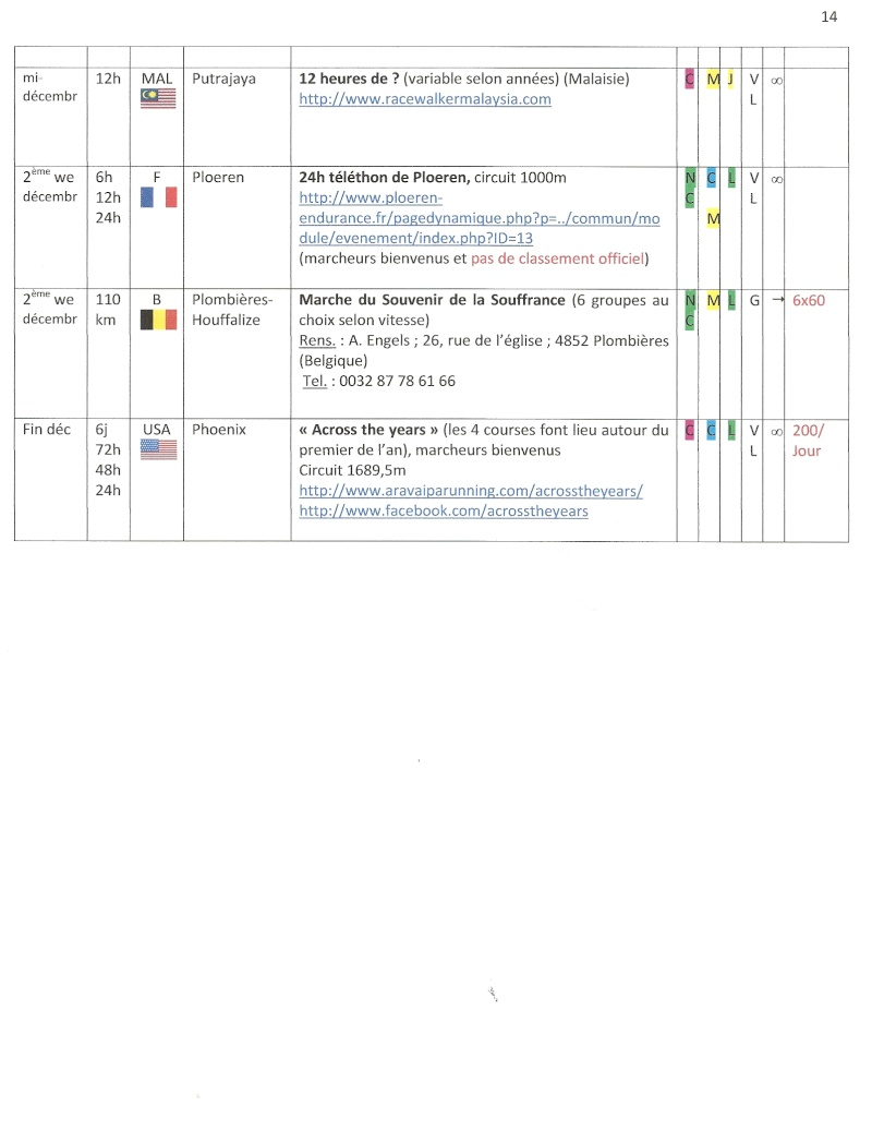 CALENDRIER ULTRAMARCHEUR 2014 Numari23