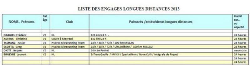 24 heures Le Pontet (84); Téléthon; 06-07 décembre 2013 Pontet11