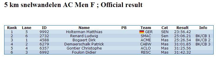 Championnat LRBA TC Gand (B) 3000/5000 : 15/02/2014   Ras_ga11
