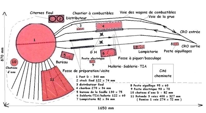 HO - Le réseau de papybricolo Projet17