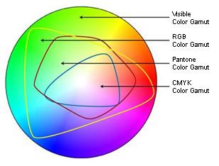Besoin d'aide pour choix de couleur Img-ga10