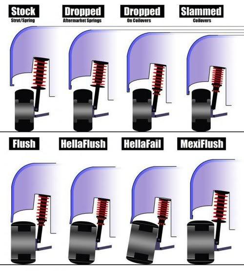 Différences de styles de suspension Jdm_0011