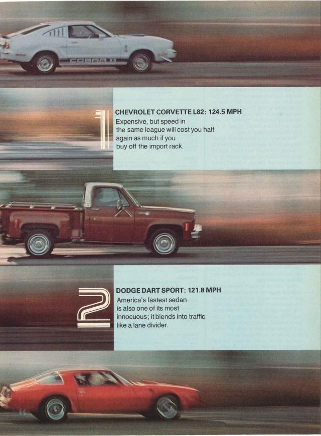 Dodge Dart Sport 1976: Rapide?? Mini-f10