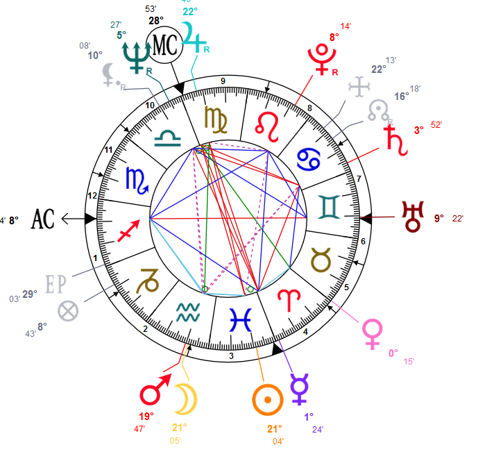 mars - Lune Mars en Verseau Mmmmmm10