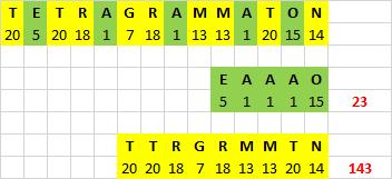 Hashem et le Tétragramme. 143-2310