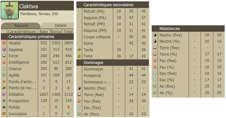 Claktwa, pandawa'gicien [sommaire page 1, beaucoup de modes] - Page 13 Stats-11