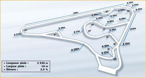 Sortie circuit sur la piste Club de MAGNY-COURS le 1er mars 2014 Magny10