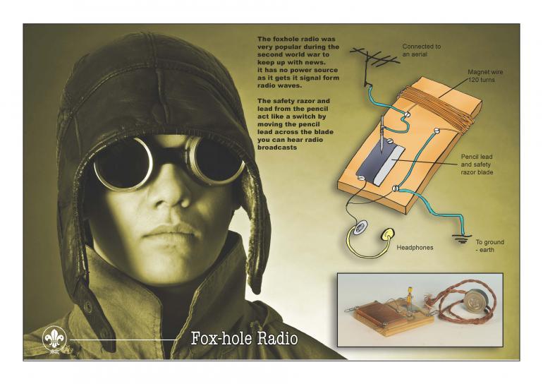 Une radio à lame de rasoir ? Radio Foxhole... la radio de tranchée. Foxhol10