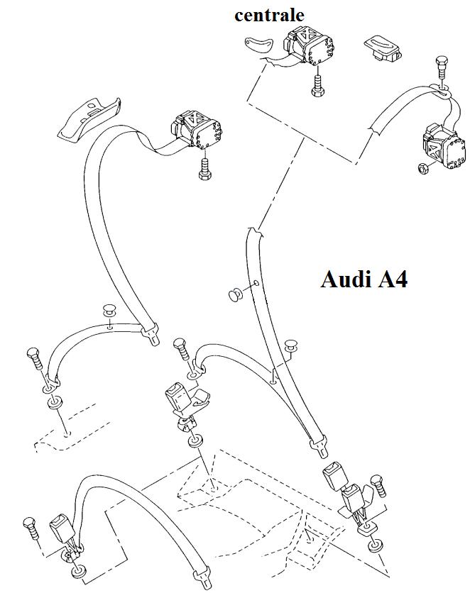 ceinture central Audia411