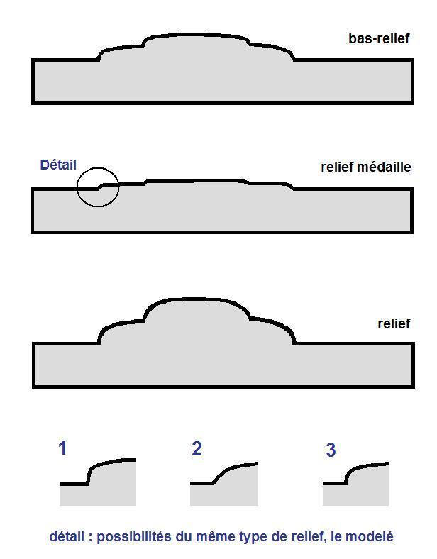 JJ - bas relief d'un nu (2013) - Page 2 Relief10