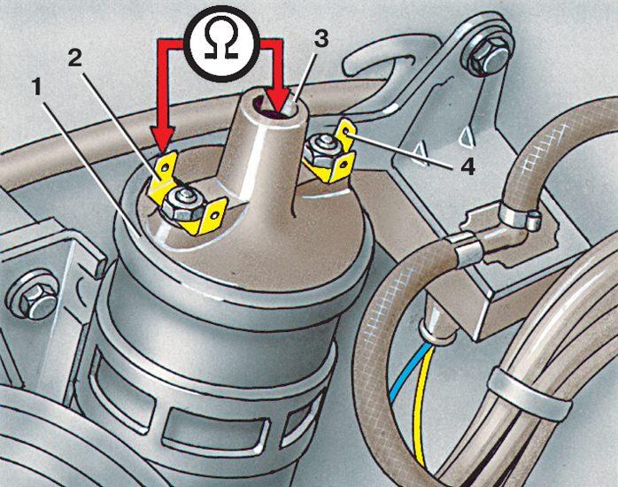 Как нужно проверять катушку зажигания 95c36210