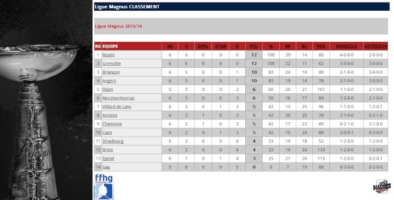 Ligue Magnus : 6e Journée : Brest - Briançon Du 19/10/2013 Classe13