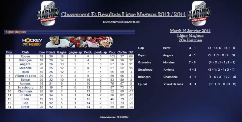20e Journée Ligue Magnus : Gap - Brest Du 14/01/2014 Classe40