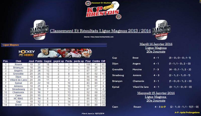 20e Journée Ligue Magnus : Gap - Brest Du 14/01/2014 Classe41