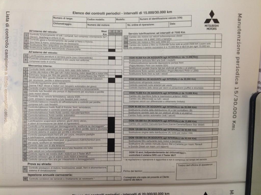 tagliando - Controlli periodici e manutenzione previsti nel Tagliando Contro12