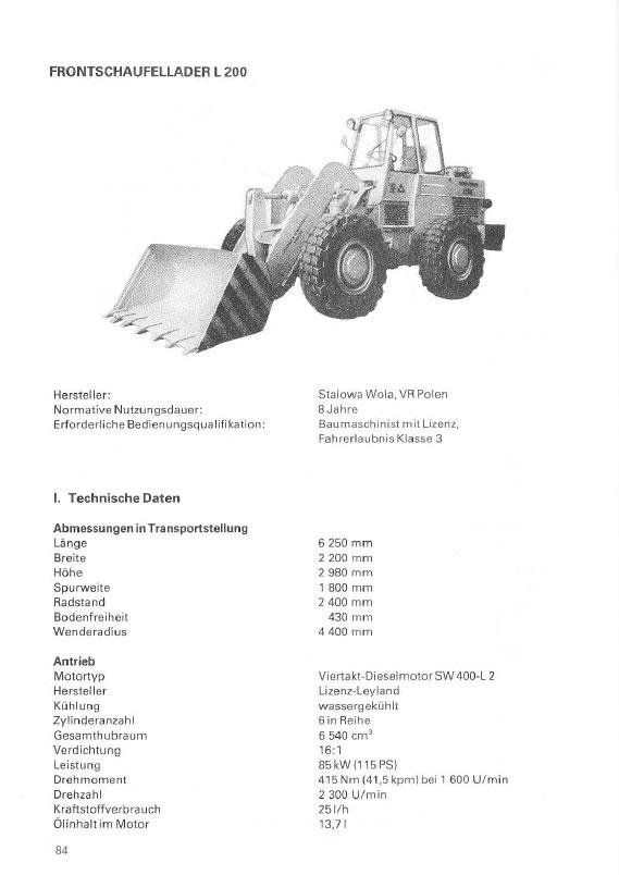 Frontlader L200  L20010