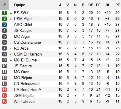 J.16: JS Kabylie 2-0 MC El Eulma [Apres Match] Untitl26