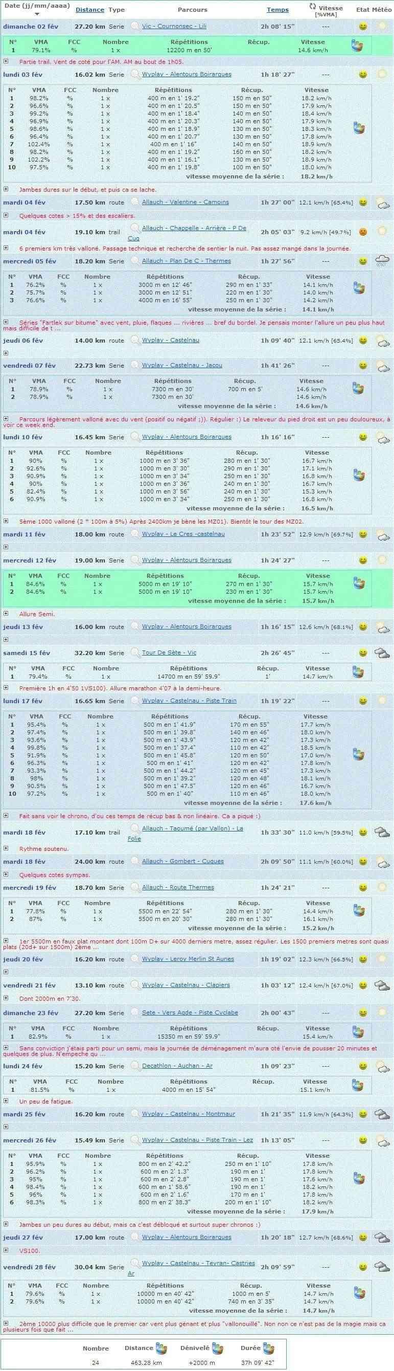 Entrainement de KarBone - Page 3 Fev20113