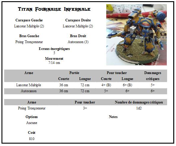 Les Titans du Siège de Lorm City Fourna11