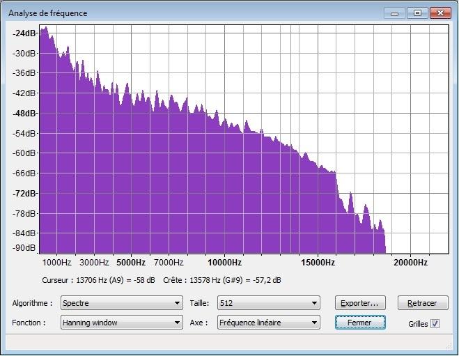 FLAC et MP3 : qualité musicale comparée ? Spectr11
