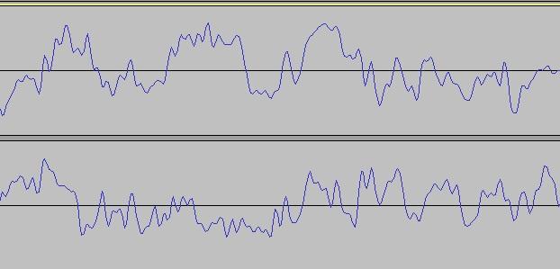 FLAC et MP3 : qualité musicale comparée ? Wagner10