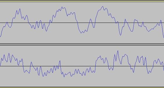 FLAC et MP3 : qualité musicale comparée ? Wagner11